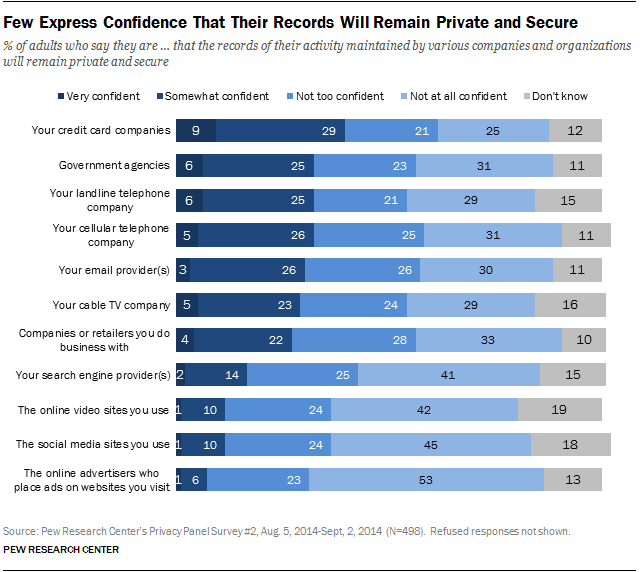 Source: Pew Research Center (click to expand)